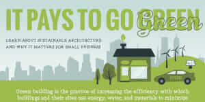 green_building_infographic