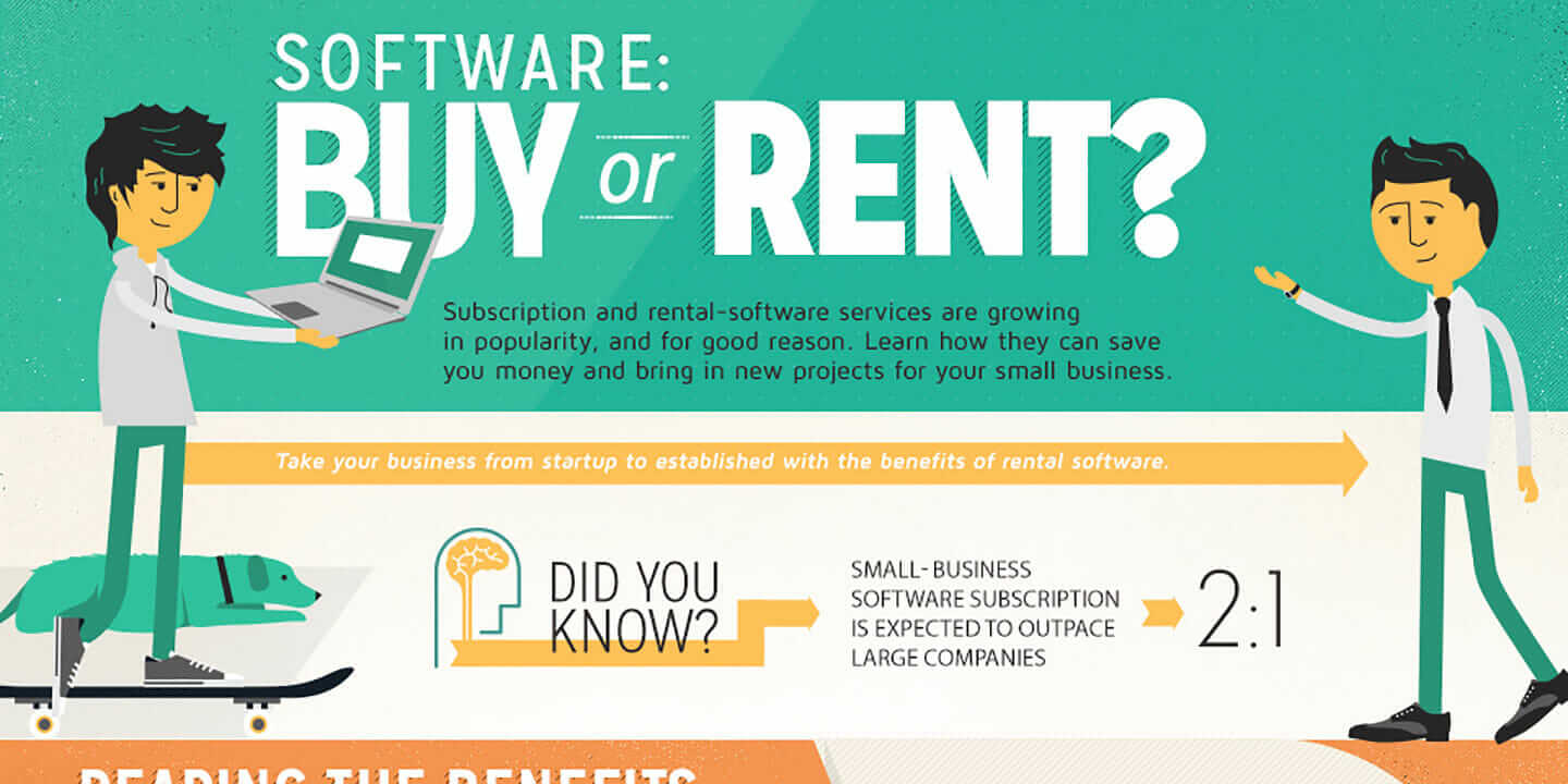 buy_vs_rent_software